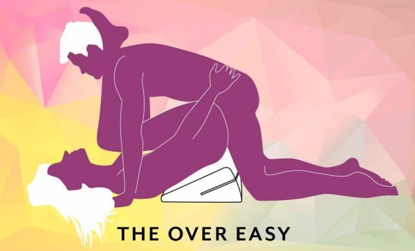 Position sex Liberator