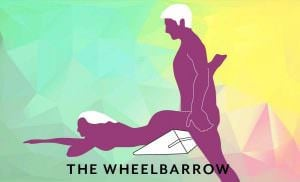 Liberator Wedge/Ramp Combo Sex Position Wheelbarrow