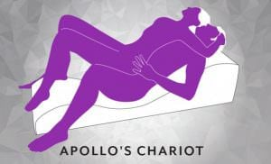 Liberator Equus Wave Sex Position Apollos Chariot