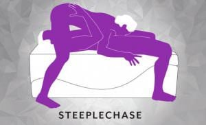 Liberator Equus Wave Sex Position Steeplechase